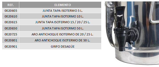 tabla grifo isotermos Acero Inoxidable CBC Bellvis