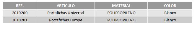 Tabla Portafichas Universal y Europe bandejas isotérmicas CBC Bellvis